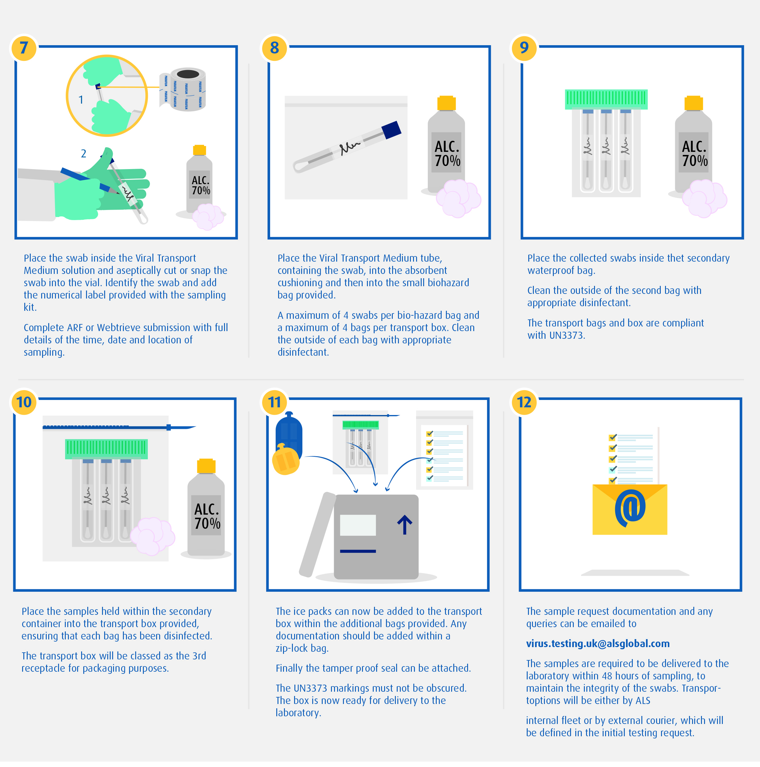 CV19 corona virus swabbing guide 2