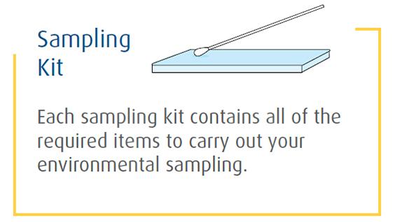 Sampling kit